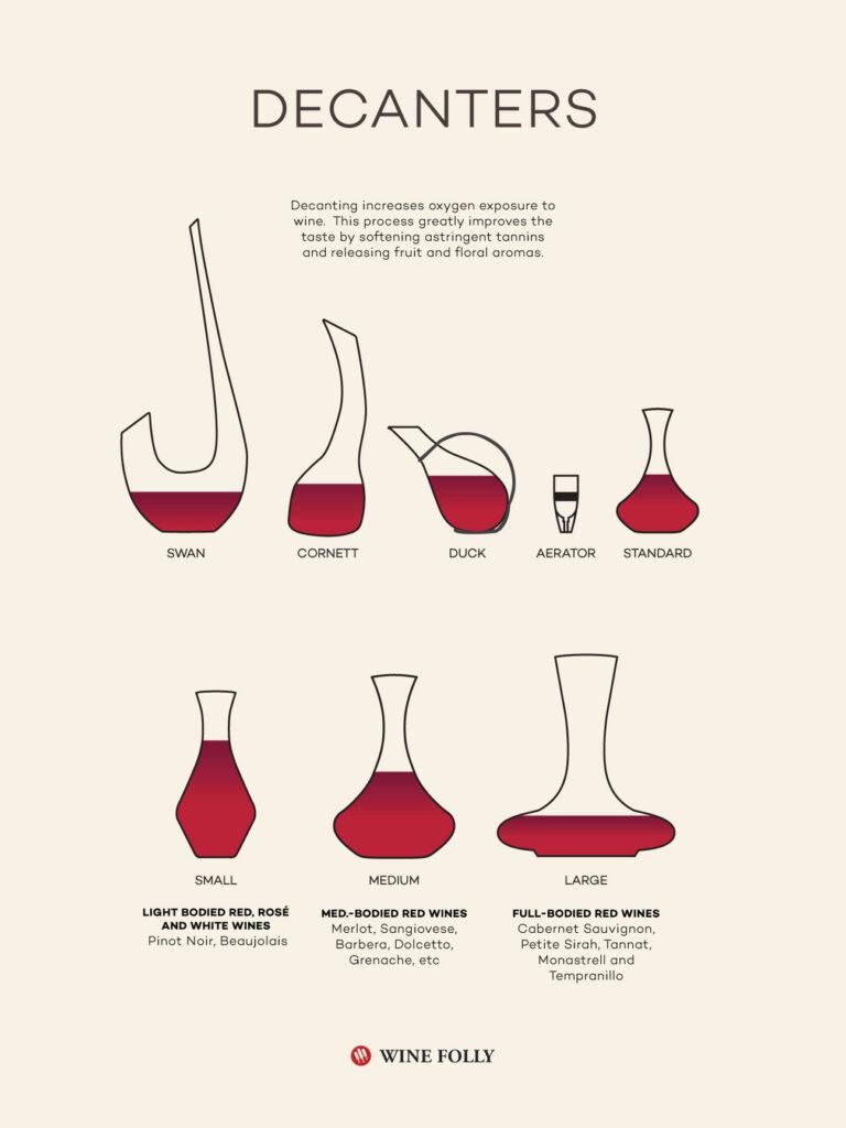 Декантиране на вино